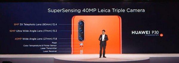 Революция в мобильной фотографии: камеры Huawei P30 и P30 Pro «видят» лучше человеческого глаза