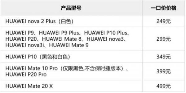 Apple, держись! Huawei начинает новую кампанию по «копеечному» ремонту смартфонов