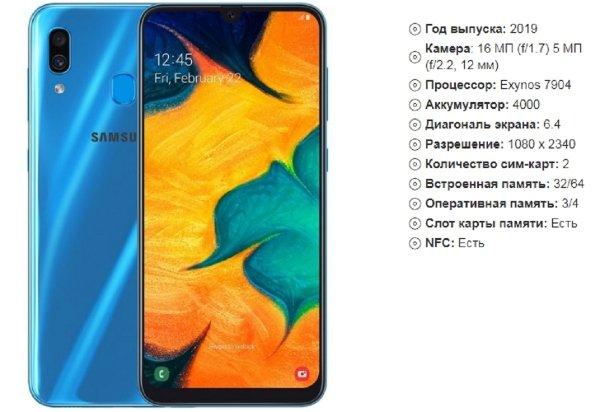 Samsung иOnePlus внокауте— Xiaomi MiMax 3 признан самым долгоживущим смартфоном
