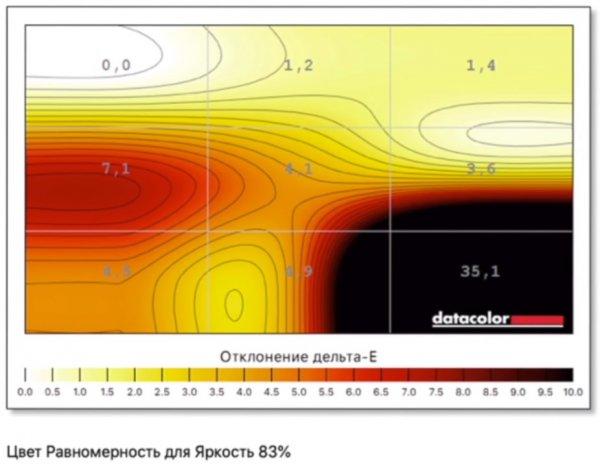 Купил INOI – не ной: Российская копия iPhone провалилась