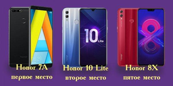 Топ смартфоны со скидкой: Honor занял первое место по продажам в России